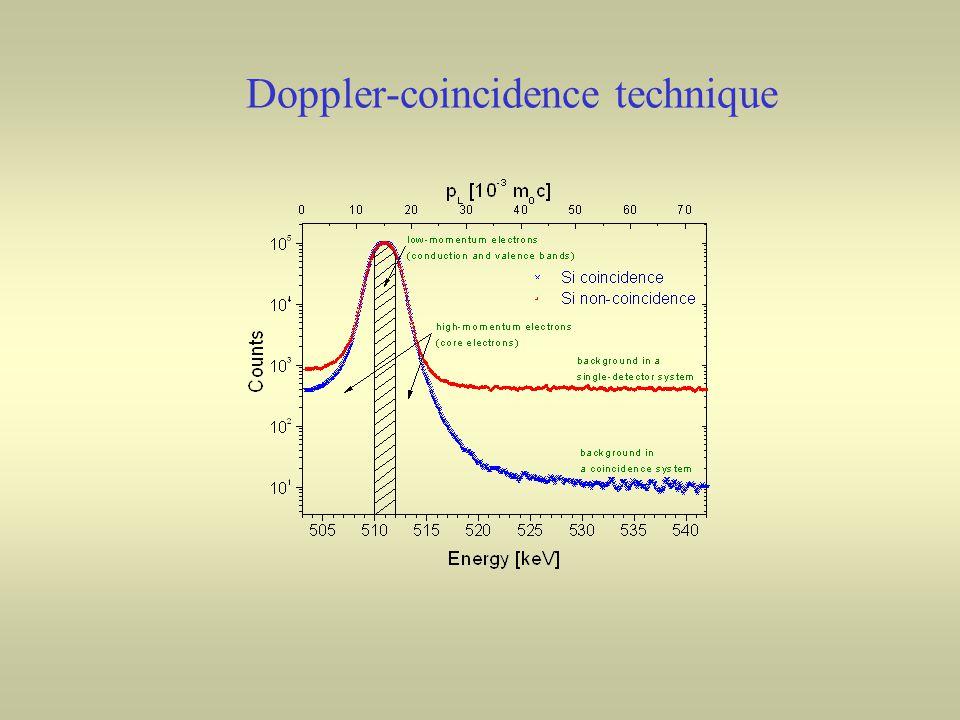 Doppler-coincidence technique
