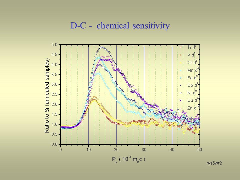 D-C - chemical sensitivity