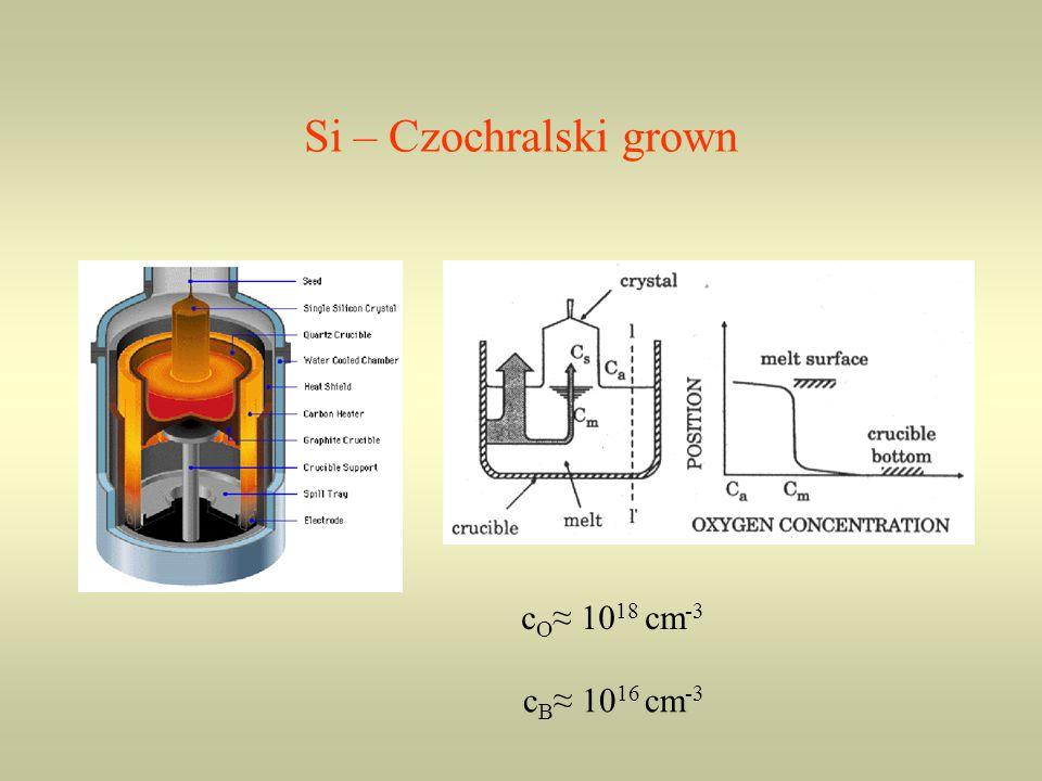 Si – Czochralski grown c O 10 18 cm -3 c B 10 16 cm -3