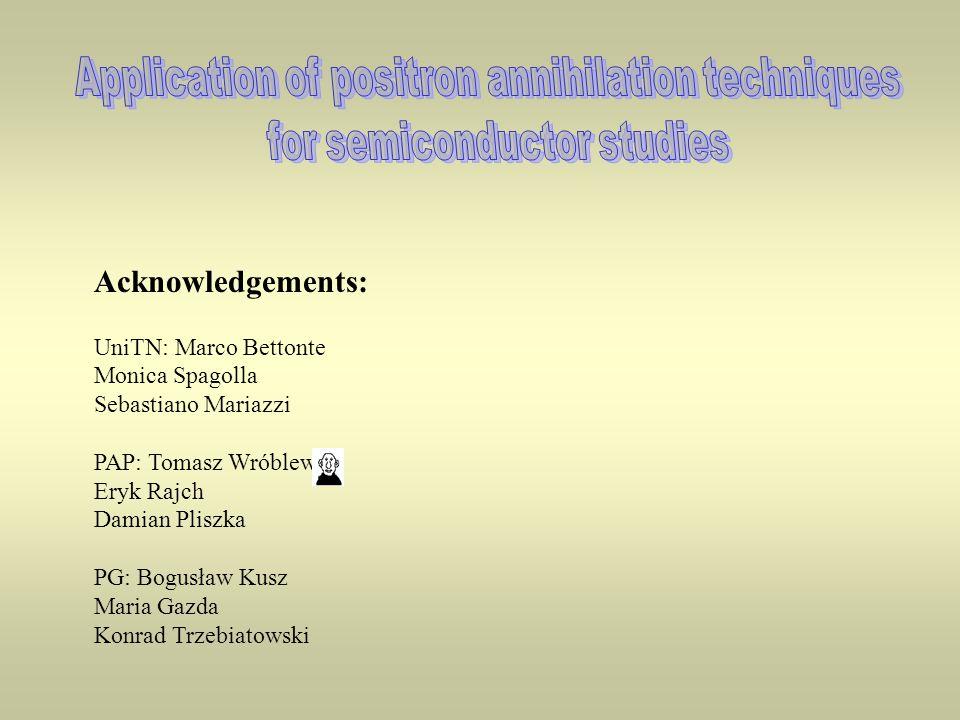 Acknowledgements: UniTN: Marco Bettonte Monica Spagolla Sebastiano Mariazzi PAP: Tomasz Wróblewski Eryk Rajch Damian Pliszka PG: Bogusław Kusz Maria Gazda Konrad Trzebiatowski