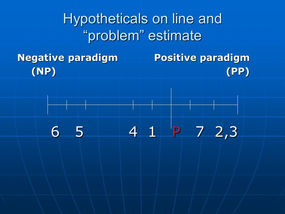 Hypotheticals on line and problem estimate Negative paradigm Positive paradigm Negative paradigm Positive paradigm (NP) (PP) (NP) (PP) 6 5 4 1 P 7 2,3