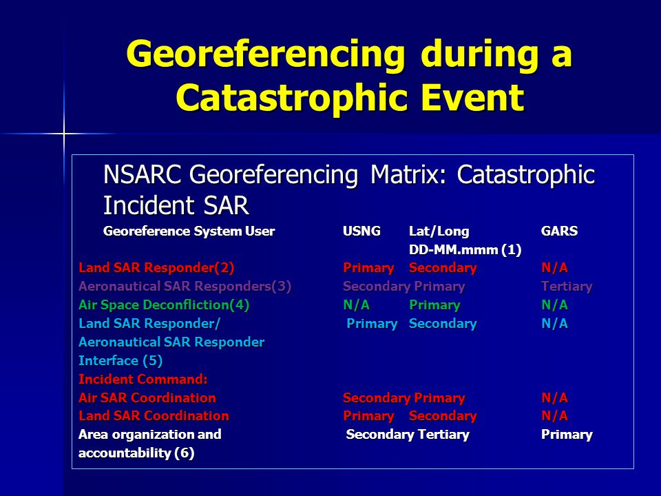 Georeferencing during a Catastrophic Event NSARC Georeferencing Matrix: Catastrophic Incident SAR Georeference System User USNG Lat/Long GARS DD-MM.mm