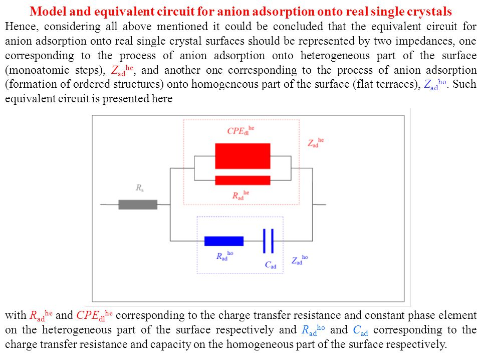 Model and equivalent circuit for anion adsorption onto real single crystals Hence, considering all above mentioned it could be concluded that the equivalent circuit for anion adsorption onto real single crystal surfaces should be represented by two impedances, one corresponding to the process of anion adsorption onto heterogeneous part of the surface (monoatomic steps), Z ad he, and another one corresponding to the process of anion adsorption (formation of ordered structures) onto homogeneous part of the surface (flat terraces), Z ad ho.