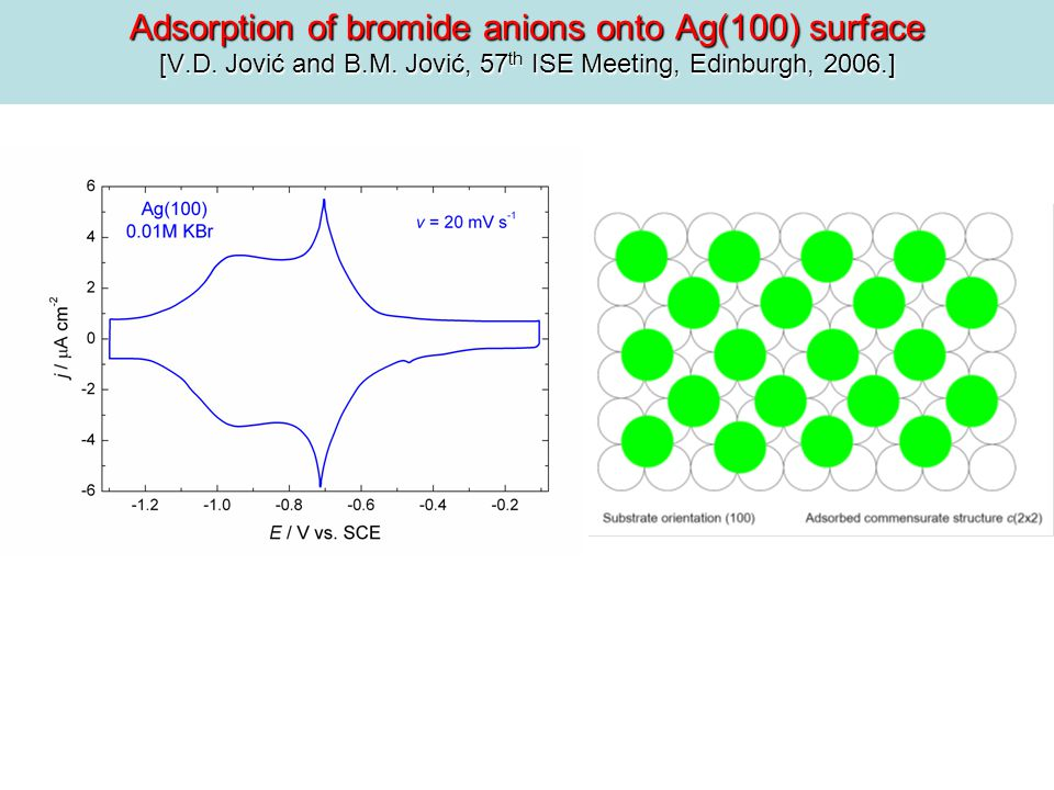 Adsorption of bromide anions onto Ag(100) surface [V.D.
