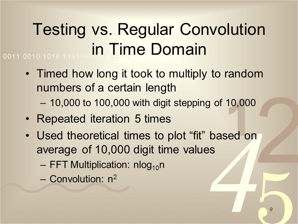 9 Testing vs.