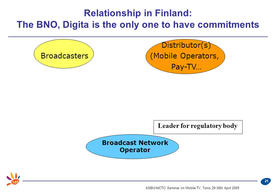 ASBU/AICTO Seminar on Mobile TV, Tunis 29-30th April 2009 21 Relationship in Finland: The BNO, Digita is the only one to have commitments Broadcasters Distributor(s) (Mobile Operators, Pay-TV… Broadcast Network Operator Leader for regulatory body
