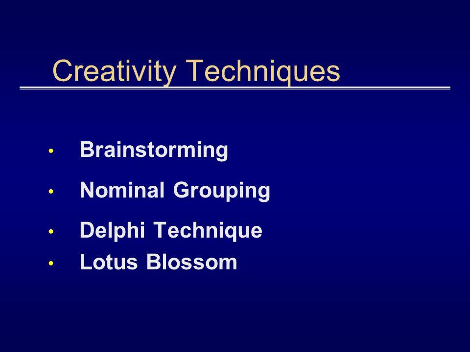 Group Creativity Techniques C F G B E AH D F A CG B D HE Lotus Blossom