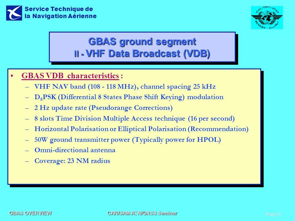Page 11 GBAS OVERVIEW CAR/SAM ATN/GNSS Seminar Service Technique de la Navigation Aérienne GBAS ground segment II - VHF Data Broadcast (VDB) GBAS VDB