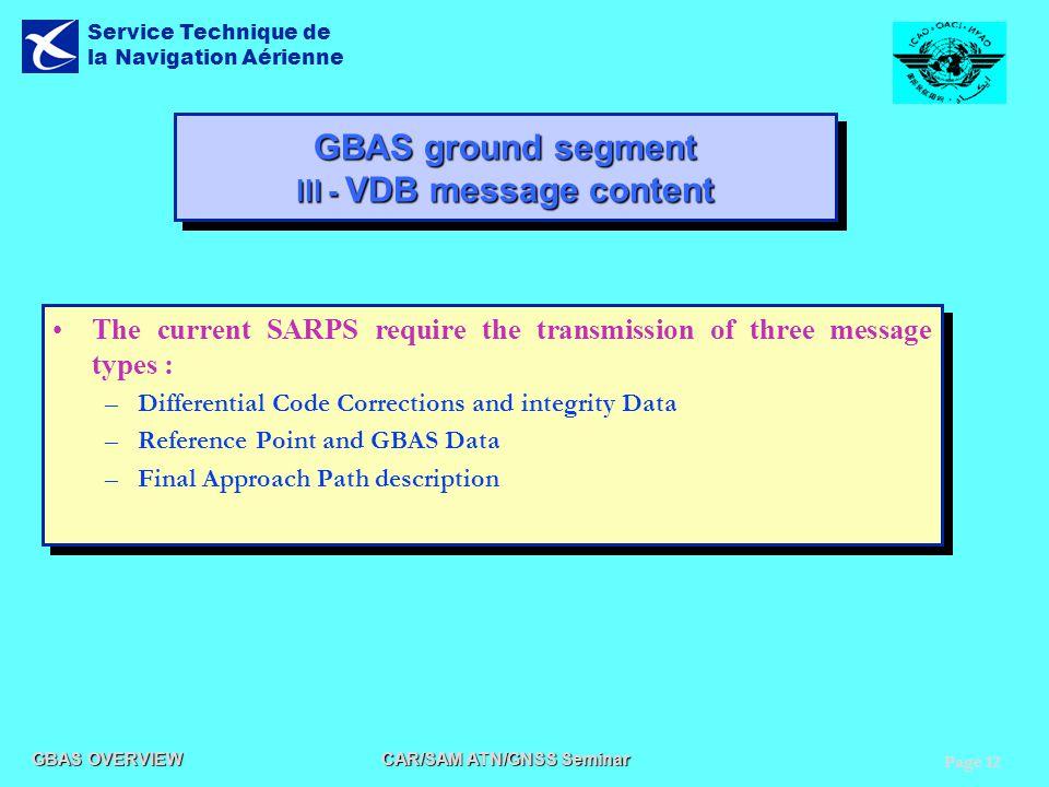 Page 12 GBAS OVERVIEW CAR/SAM ATN/GNSS Seminar Service Technique de la Navigation Aérienne GBAS ground segment III - VDB message content The current S