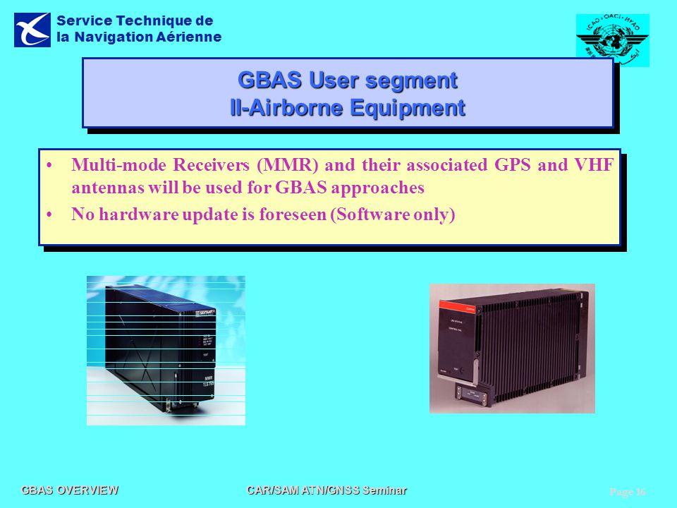 Page 16 GBAS OVERVIEW CAR/SAM ATN/GNSS Seminar Service Technique de la Navigation Aérienne GBAS User segment II-Airborne Equipment Multi-mode Receiver
