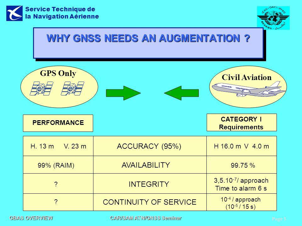 Page 5 GBAS OVERVIEW CAR/SAM ATN/GNSS Seminar Service Technique de la Navigation Aérienne WHY GNSS NEEDS AN AUGMENTATION ? PERFORMANCE CATEGORY I Requ