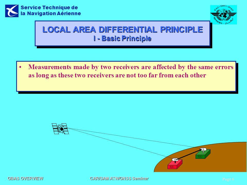 Page 6 GBAS OVERVIEW CAR/SAM ATN/GNSS Seminar Service Technique de la Navigation Aérienne LOCAL AREA DIFFERENTIAL PRINCIPLE I - Basic Principle Measur