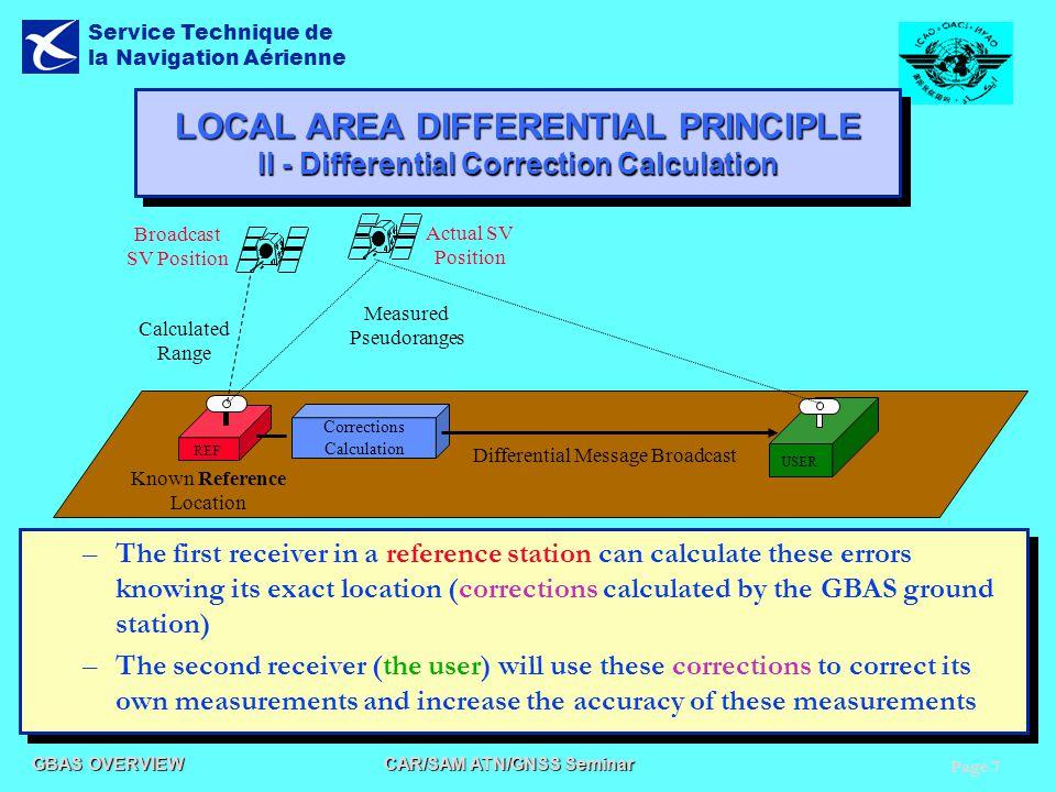 Page 7 GBAS OVERVIEW CAR/SAM ATN/GNSS Seminar Service Technique de la Navigation Aérienne LOCAL AREA DIFFERENTIAL PRINCIPLE II - Differential Correcti