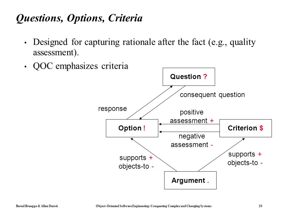 Bernd Bruegge & Allen Dutoit Object-Oriented Software Engineering: Conquering Complex and Changing Systems 20 Questions, Options, Criteria Designed fo