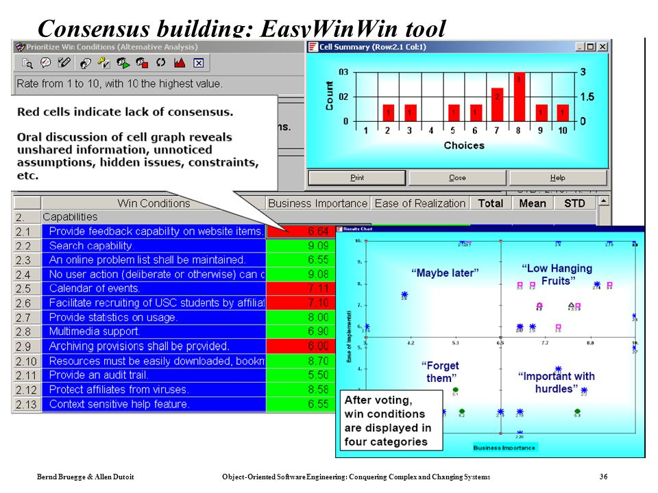 Bernd Bruegge & Allen Dutoit Object-Oriented Software Engineering: Conquering Complex and Changing Systems 36 Consensus building: EasyWinWin tool