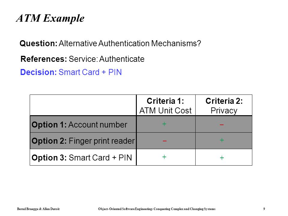 Bernd Bruegge & Allen Dutoit Object-Oriented Software Engineering: Conquering Complex and Changing Systems 9 Decision: Smart Card + PIN ATM Example Question: Alternative Authentication Mechanisms.