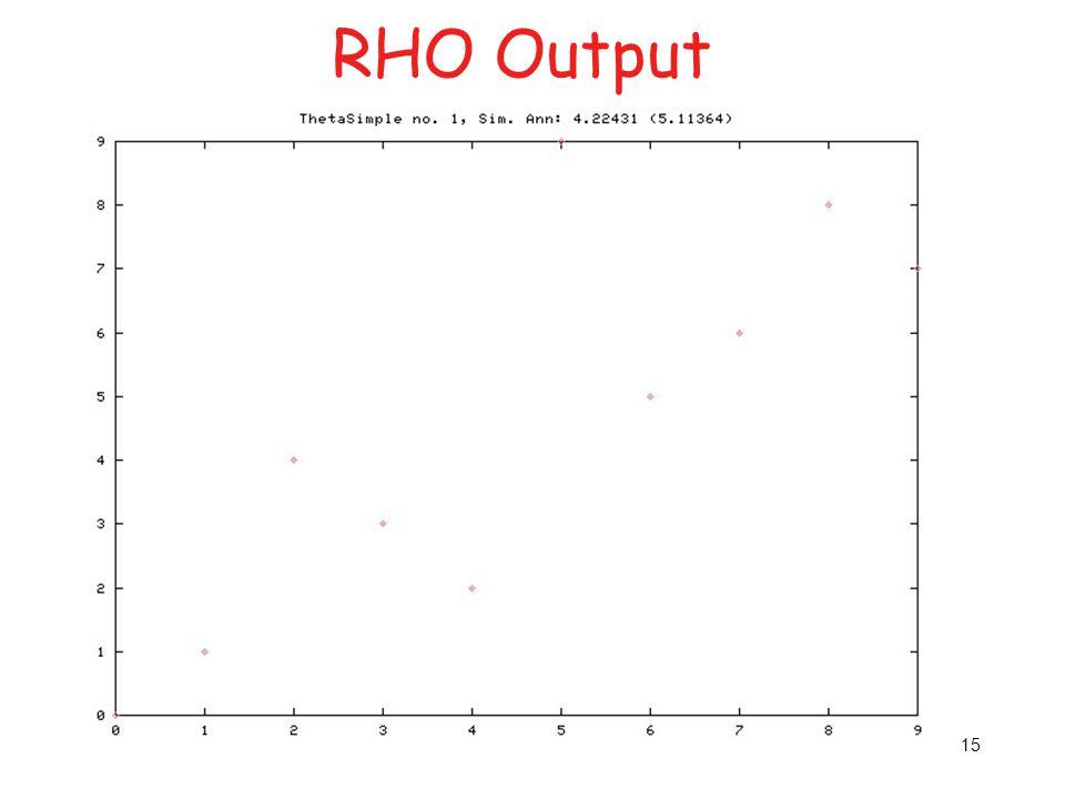 16 RHO Output 15