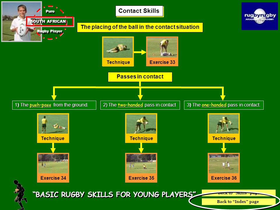 Basic Rugby Skills For Sons Back to Index page Defensive Skills Ball in the Air Contact Skills Running Skills Contact with the Ground Ball on the Ground Kicking Skills Handling Skills More about COACH JANAcknowledgement BASIC RUGBY SKILLS FOR YOUNG PLAYERS