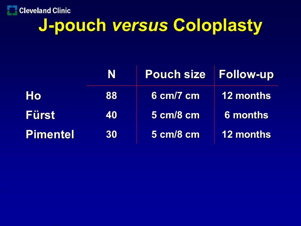 FrequencyUrgencyConstipation Ho Fürst - Pimentel J-pouch J-pouch Coloplasty Coloplasty J-pouch versus Coloplasty