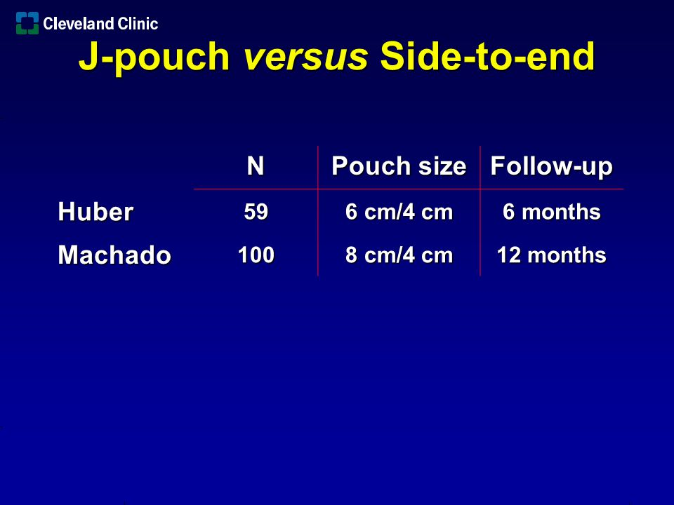 FrequencyUrgencyConstipation Huber J-pouch J-pouch Machado J-pouch versus Side-to-end