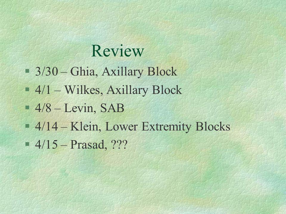 Review §3/30 – Ghia, Axillary Block §4/1 – Wilkes, Axillary Block §4/8 – Levin, SAB §4/14 – Klein, Lower Extremity Blocks §4/15 – Prasad,