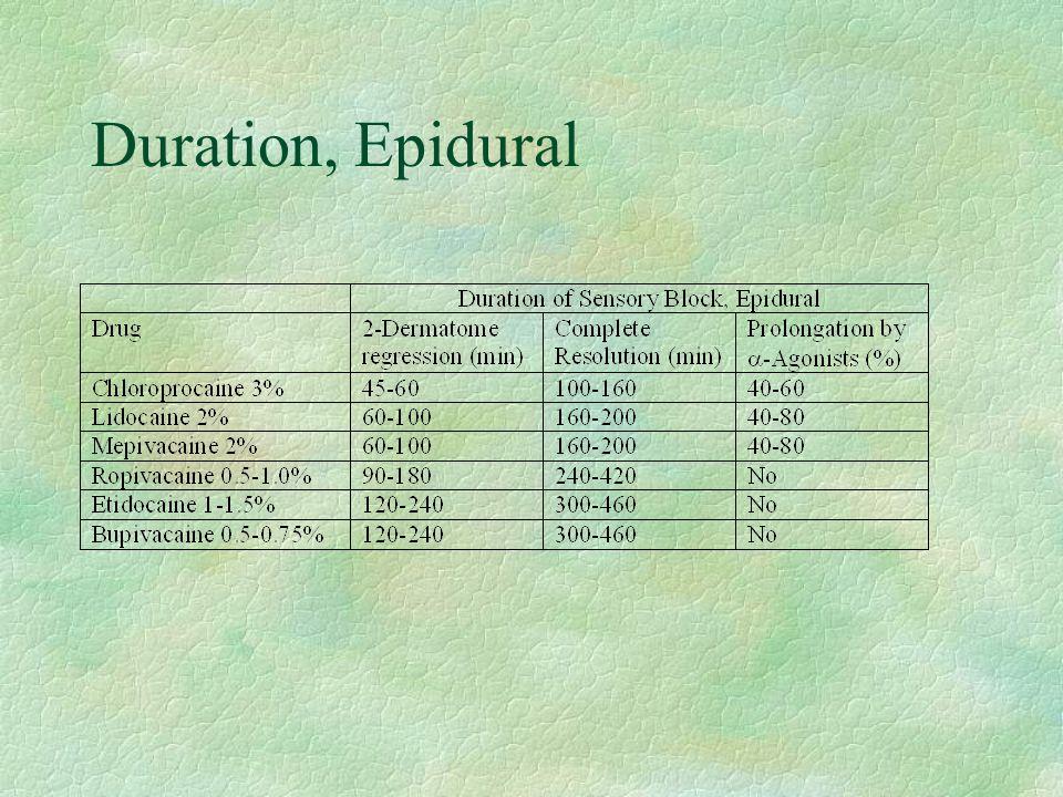Duration, Epidural