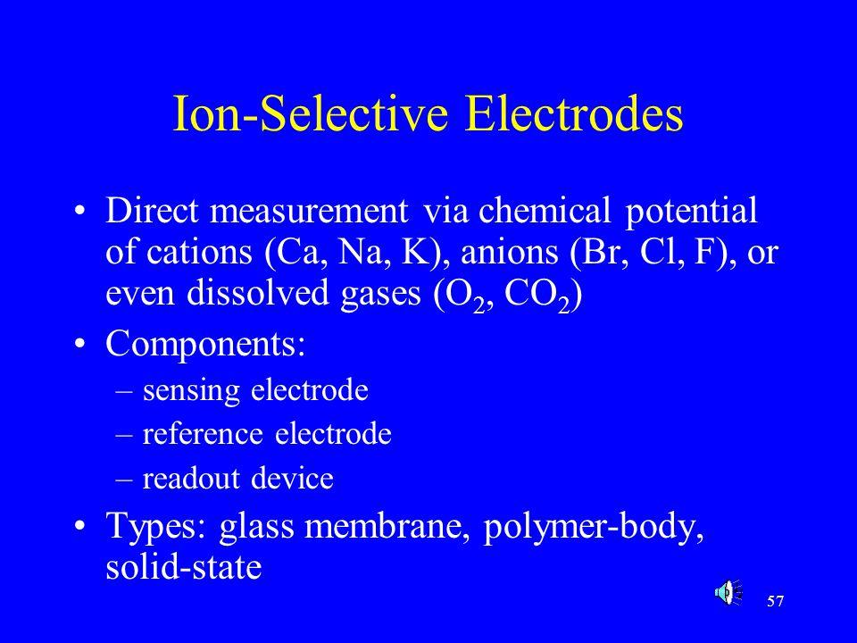 58 Ion-Selective Electrodes Activity (A) vs.