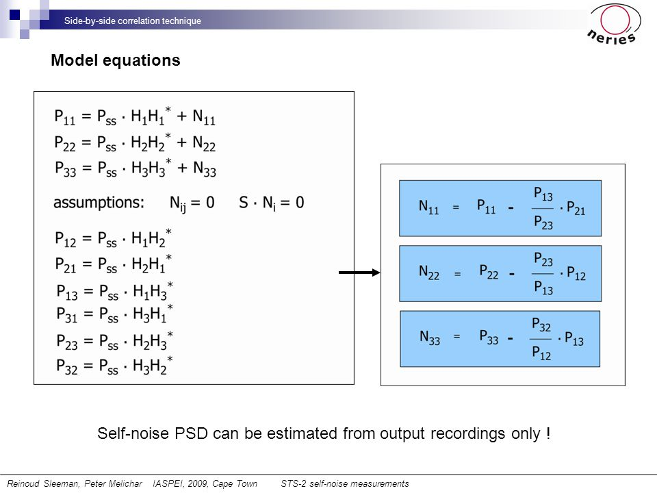 Model equations Side-by-side correlation technique Self-noise PSD can be estimated from output recordings only ! Reinoud Sleeman, Peter Melichar IASPE