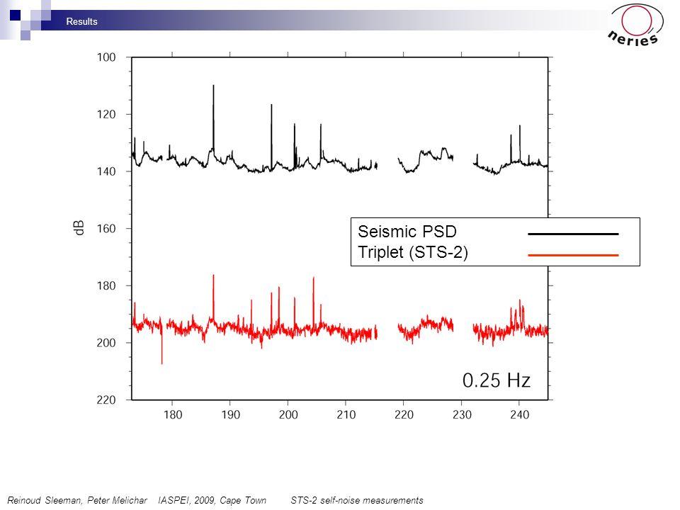 Seismic PSD Triplet (STS-2) Results Reinoud Sleeman, Peter Melichar IASPEI, 2009, Cape Town STS-2 self-noise measurements