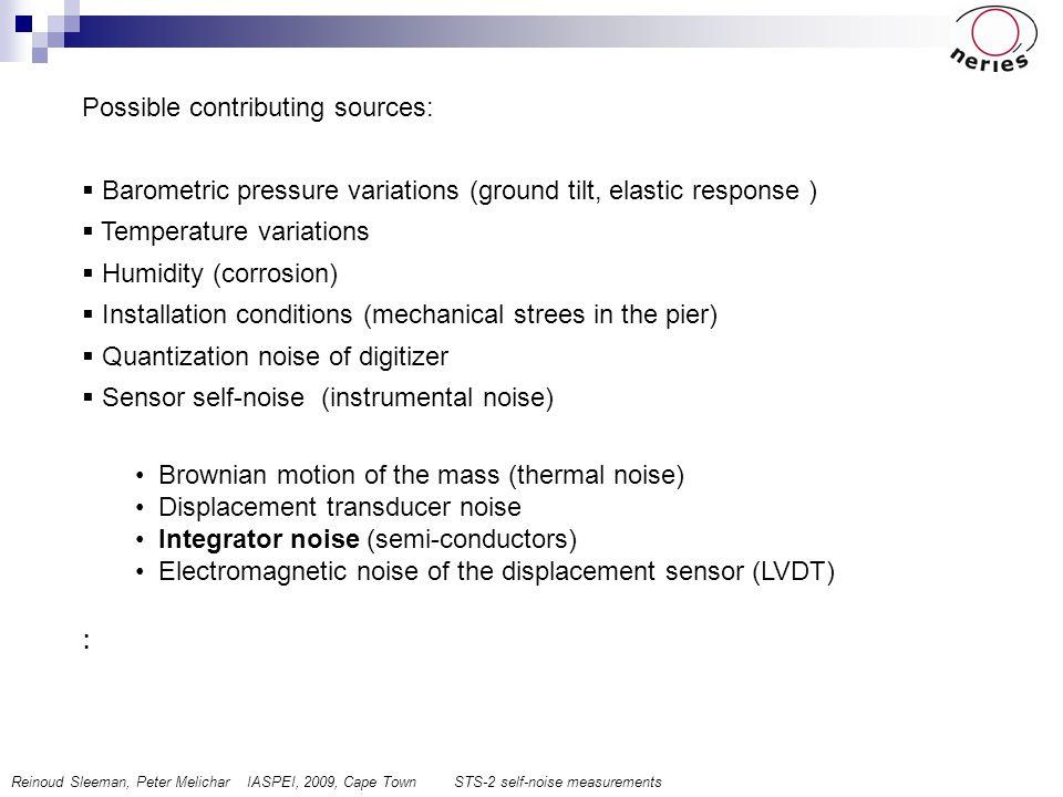 Possible contributing sources: Barometric pressure variations (ground tilt, elastic response ) Temperature variations Humidity (corrosion) Installatio