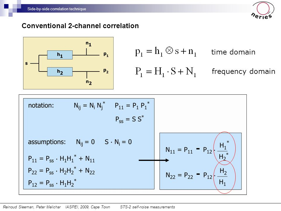 Conventional 2-channel correlation Side-by-side correlation technique time domain frequency domain Reinoud Sleeman, Peter Melichar IASPEI, 2009, Cape