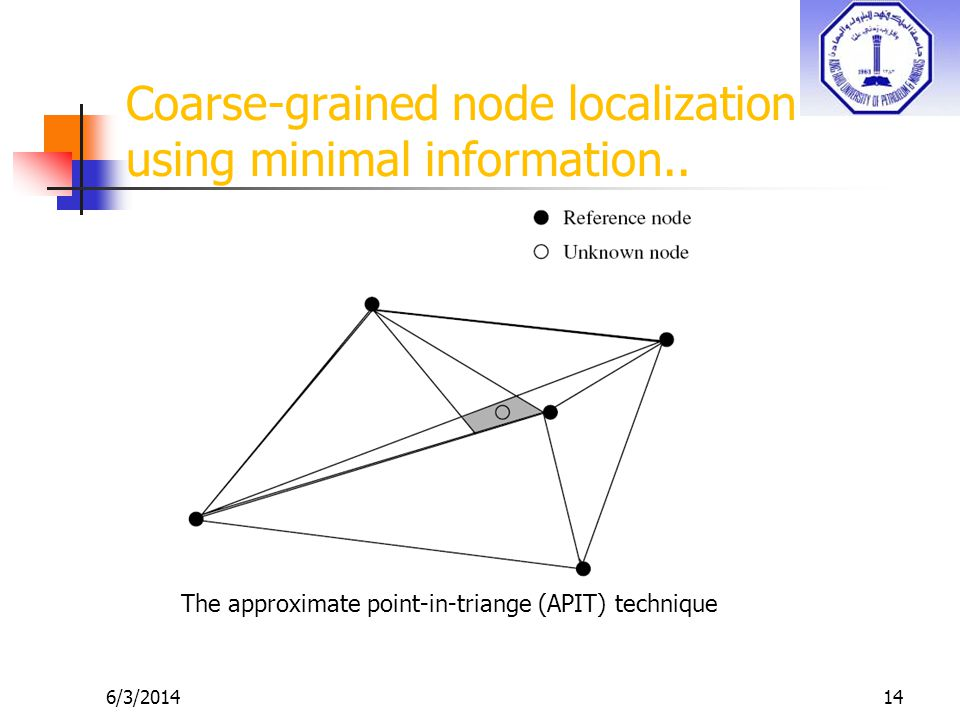 6/3/201414 Coarse-grained node localization using minimal information..