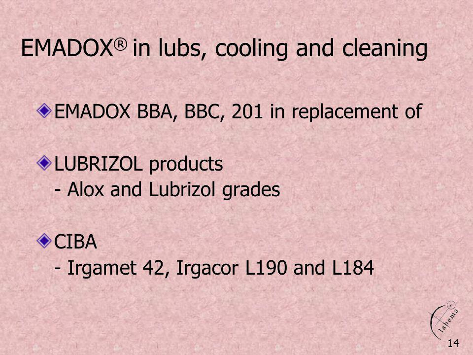 EMADOX BBA, BBC, 201 in replacement of LUBRIZOL products - Alox and Lubrizol grades CIBA - Irgamet 42, Irgacor L190 and L184 14 EMADOX ® in lubs, cool