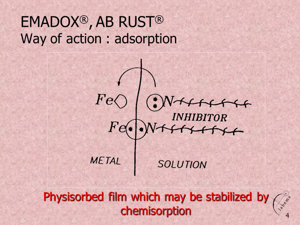EMADOX ®, AB RUST ® Way of action : Reaction with oxidised metal Reinforcement of the passivative layer Passivating inhibitors are considered the most effective 5