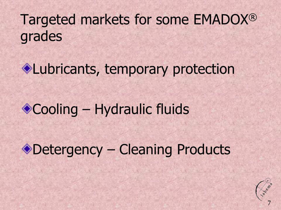 Lubricants - Mechanics Industries EMADOX BBA, BBC, 201 EMADOX BBA, BBC, 201 for : Water soluble lubricants, special oils Temporary protection Hydraulic tests 8