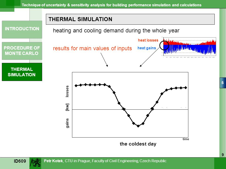 Technique of uncertainty & sensitivity analysis for building performance simulation and calculations Petr Kotek, CTU in Prague, Faculty of Civil Engineering, Czech Republic INTRODUCTION HVAC SYSTEMS CONCLUSION PROCEDURE OF MONTE CARLO DISCUSSION THERMAL SIMULATION ID609 5 THERMAL SIMULATION heating and cooling demand during the whole year gains [kw] losses the coldest day time results for main values of inputs heat losses heat gains 9