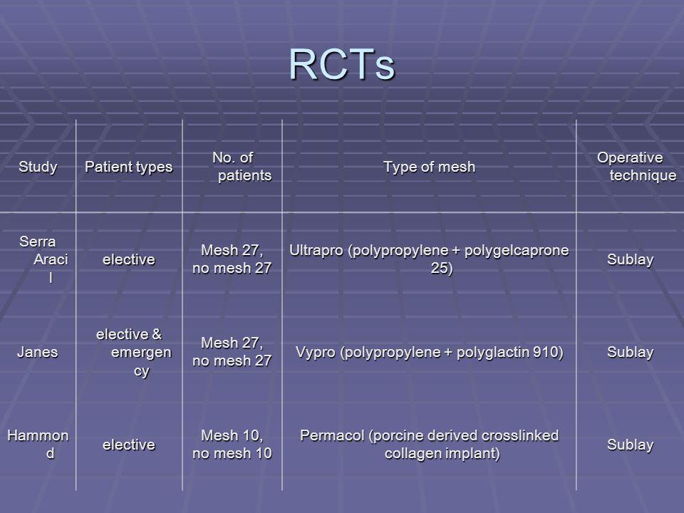 RCTs Study Patient types No. of patients Type of mesh Operative technique Serra Araci l elective Mesh 27, no mesh 27 Ultrapro (polypropylene + polygel