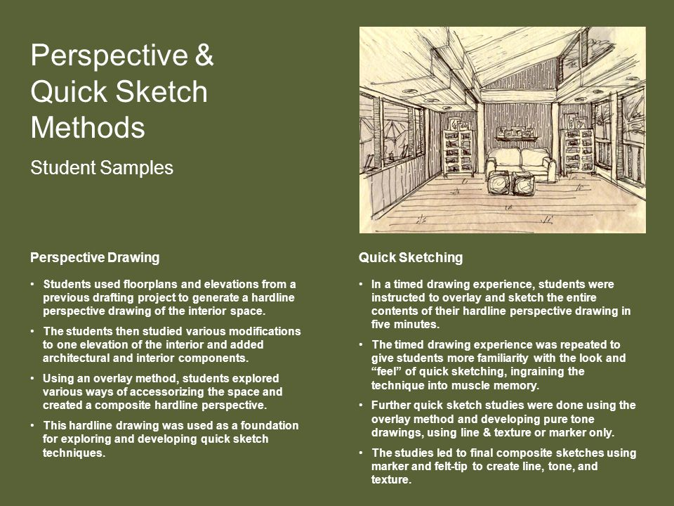 Perspective & Quick Sketch Methods Student Samples Students used floorplans and elevations from a previous drafting project to generate a hardline per