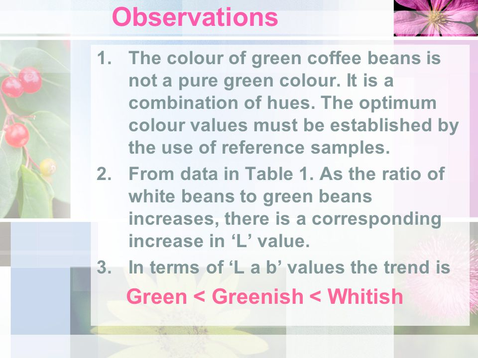 Observations 1.The colour of green coffee beans is not a pure green colour. It is a combination of hues. The optimum colour values must be established