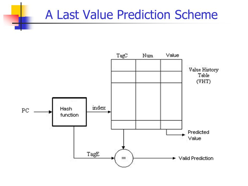 A Last Value Prediction Scheme