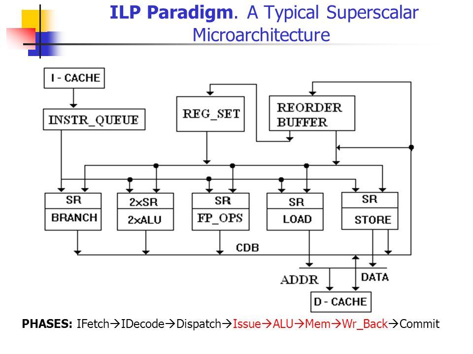 ILP Paradigm.