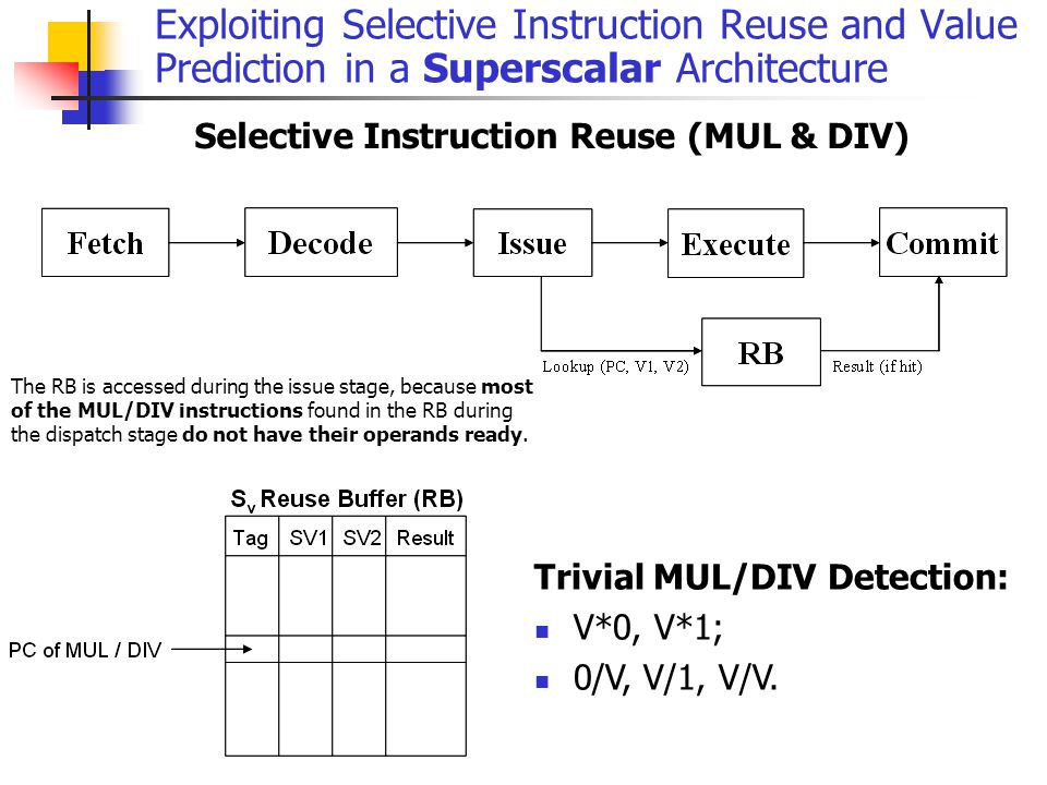 Exploiting Selective Instruction Reuse and Value Prediction in a Superscalar Architecture Selective Instruction Reuse (MUL & DIV) Trivial MUL/DIV Detection: V*0, V*1; 0/V, V/1, V/V.