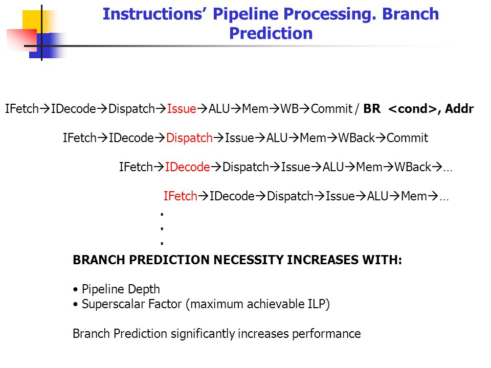Instructions Pipeline Processing.