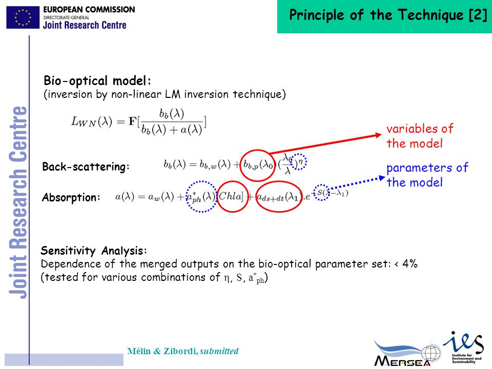 Bio-optical model: (inversion by non-linear LM inversion technique) Back-scattering: Absorption: parameters of the model variables of the model Princi