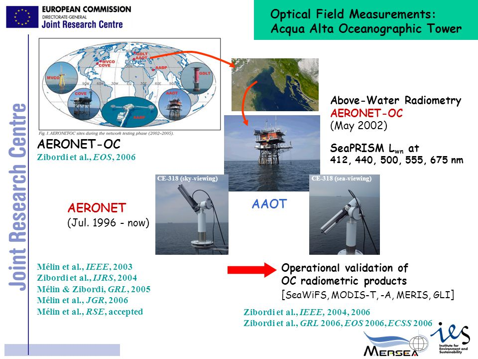 CE-318 (sea-viewing)CE-318 (sky-viewing) Optical Field Measurements: Acqua Alta Oceanographic Tower AAOT Above-Water Radiometry AERONET-OC (May 2002)