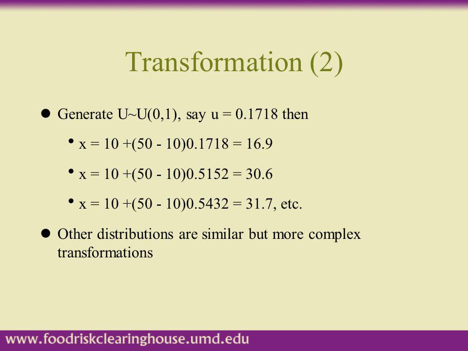 Transformation (2) lGenerate U~U(0,1), say u = 0.1718 then x = 10 +(50 - 10)0.1718 = 16.9 x = 10 +(50 - 10)0.5152 = 30.6 x = 10 +(50 - 10)0.5432 = 31.