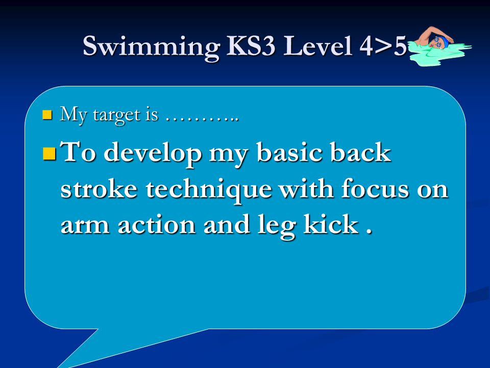 Swimming KS3 Level 4>5 My target is ………..My target is ………..