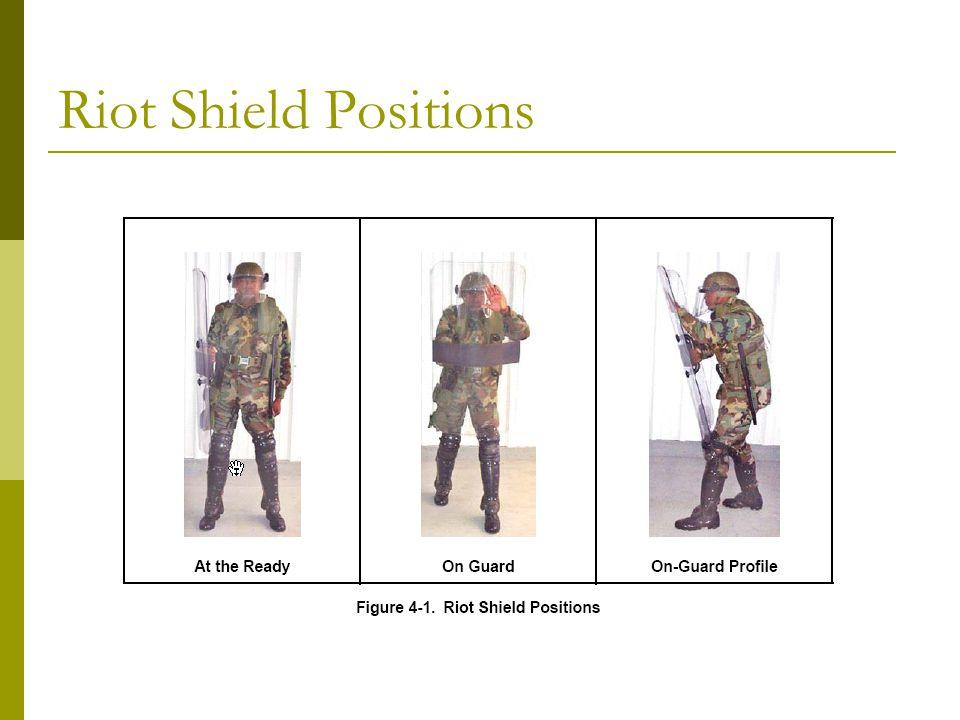 Riot Shield Retention Technique (Top Attempt)