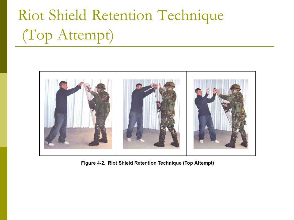 Riot Shield Retention Technique (Bottom Attempt)