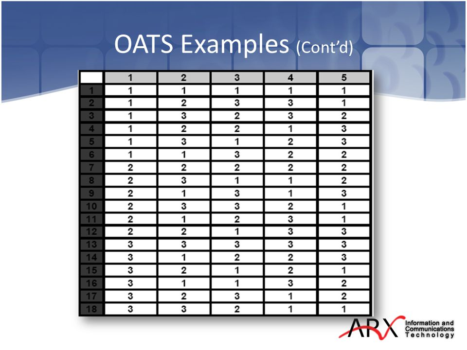 OATS Examples (Contd)